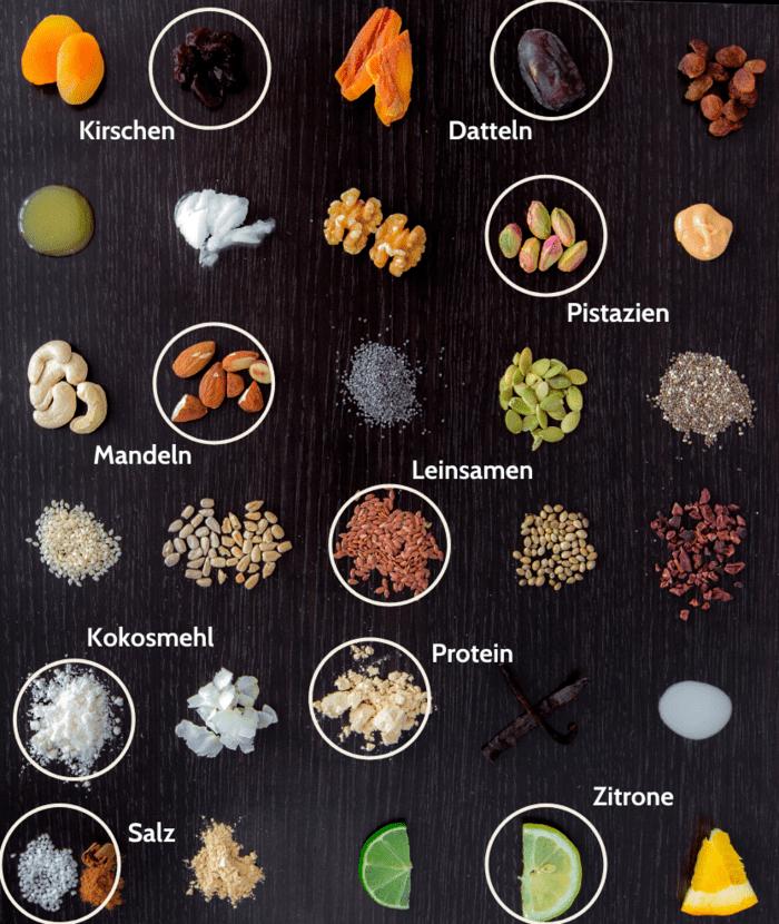 Paleo Kirsche Pistazie Proteinriegel Zutaten