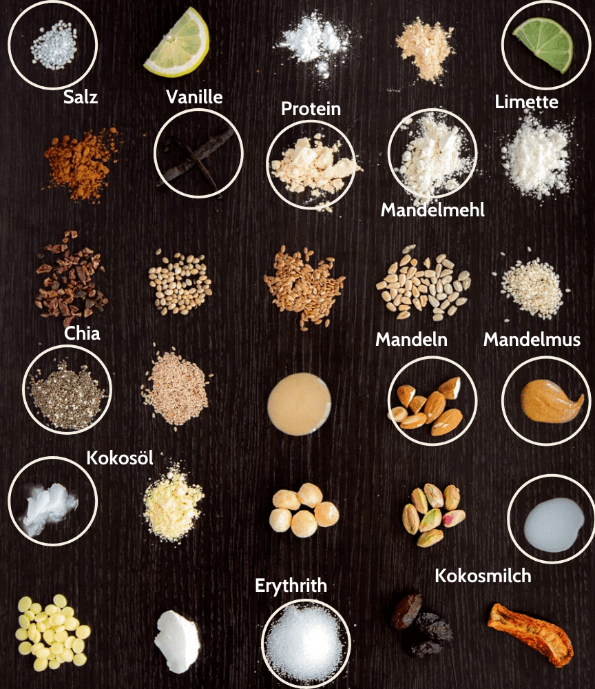 Keto Kokos Mandel Proteinriegel Zutaten