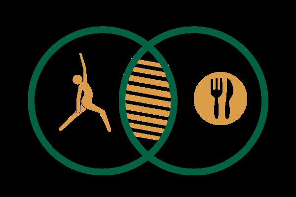 Yoga und Essen